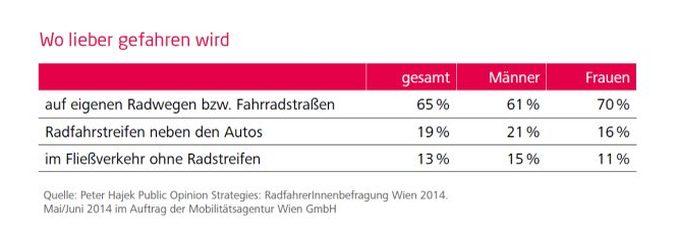 Grafik_Report2