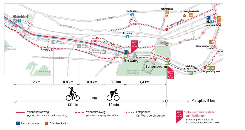 Graphische Darstellung des Wientalradwegs als Alternative zur gesperrten U4.