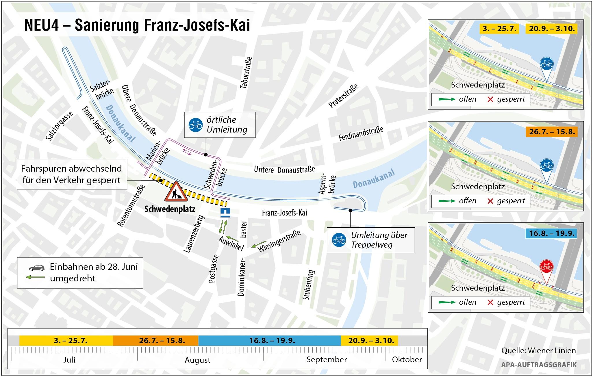 Plan von Franz-Josefs-Kai mit den textlich beschriebenen Radumleitungen